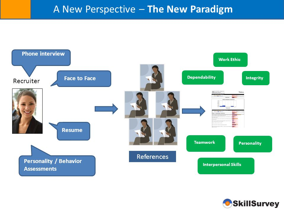 A New Perspective – The New Paradigm