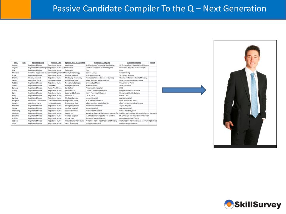 Passive Candidate Compiler To the Q – Next Generation