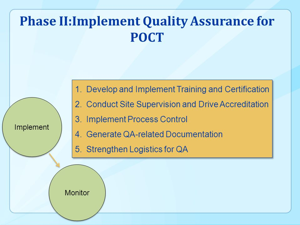 Phase II:Implement Quality Assurance for POCT