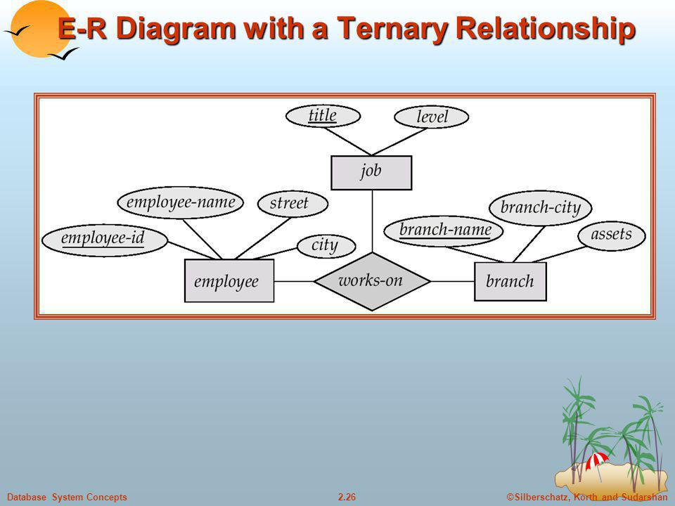 E-R Diagram with a Ternary Relationship