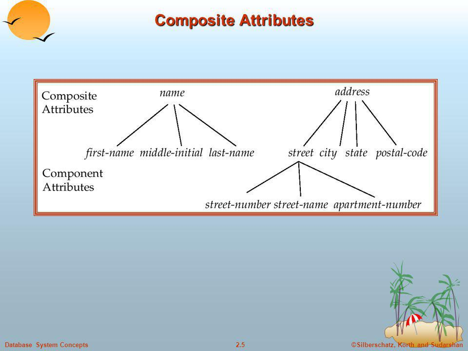 Composite Attributes