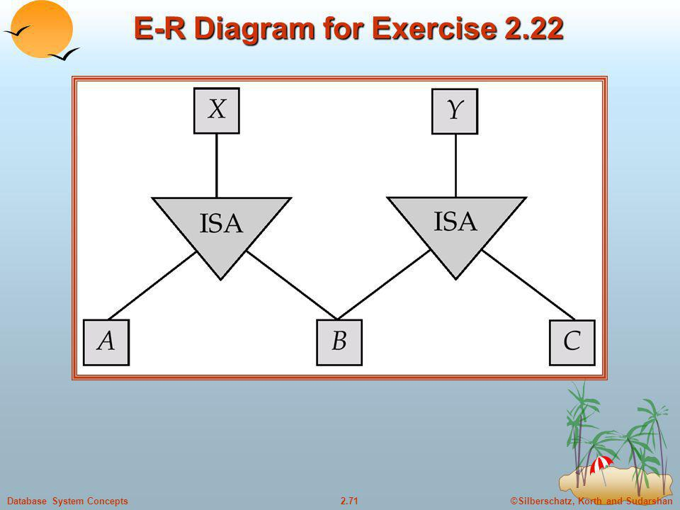 E-R Diagram for Exercise 2.22
