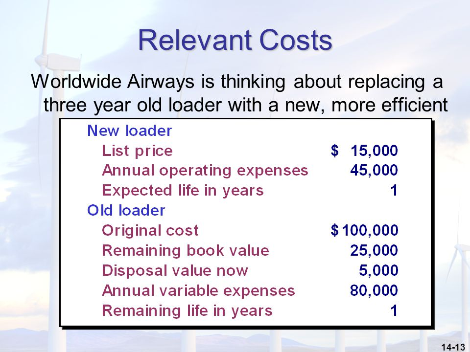 Relevant Costs Worldwide Airways is thinking about replacing a three year old loader with a new, more efficient loader.
