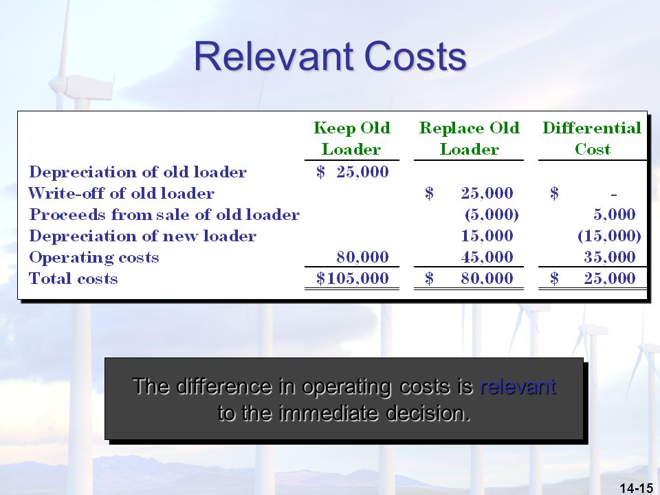 Relevant Costs The difference in operating costs is relevant