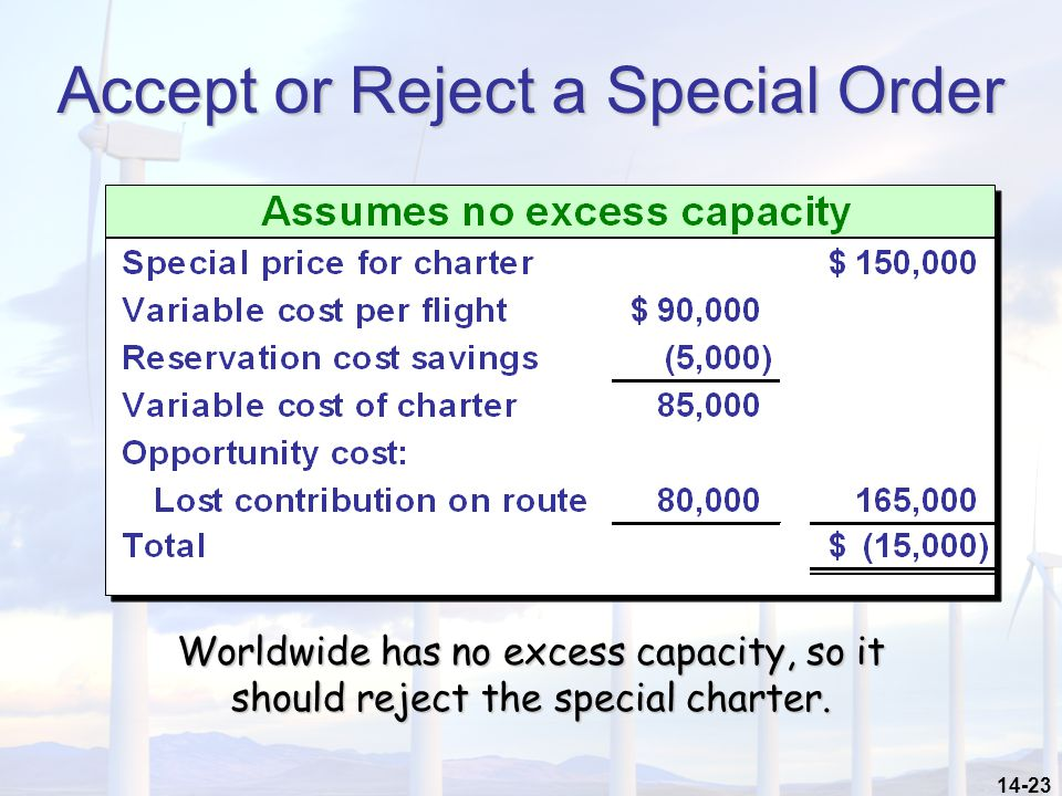 Accept or Reject a Special Order