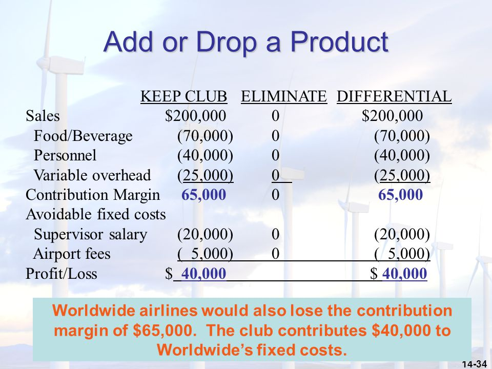 Add or Drop a Product KEEP CLUB ELIMINATE DIFFERENTIAL
