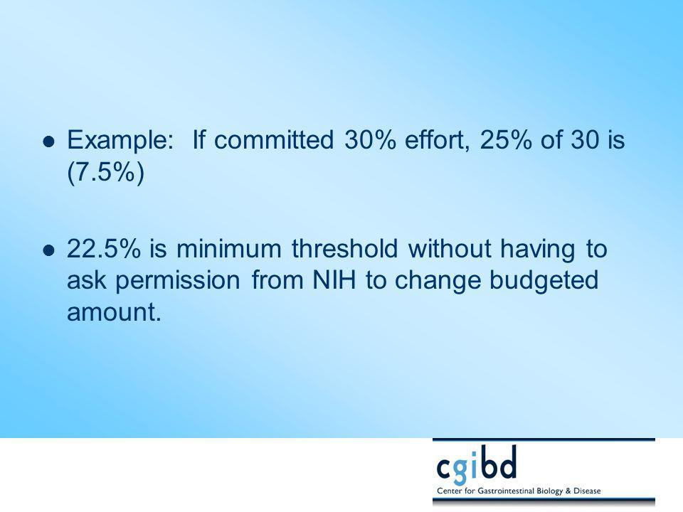 Example: If committed 30% effort, 25% of 30 is (7.5%)