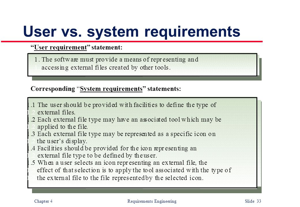 User vs. system requirements