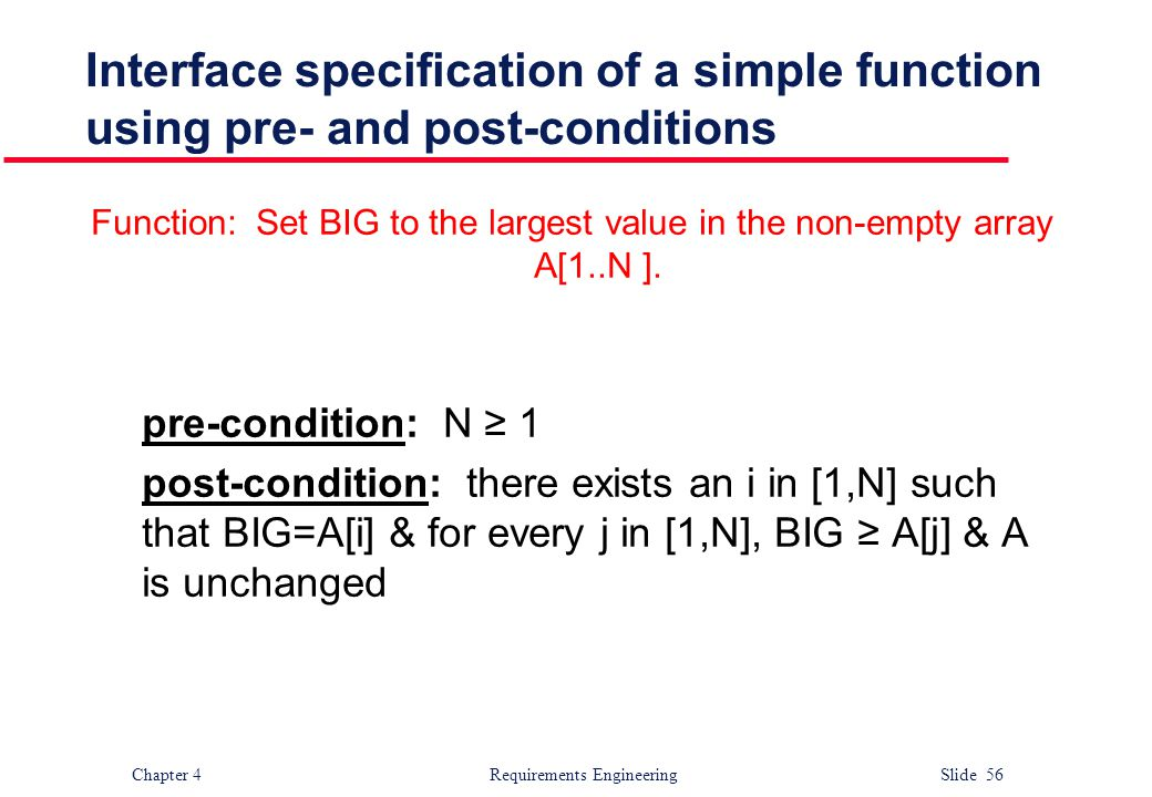 Interface specification of a simple function using pre- and post-conditions