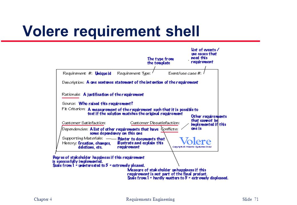 Volere requirement shell