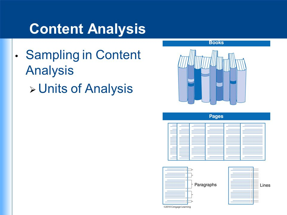 Content Analysis Sampling in Content Analysis Units of Analysis