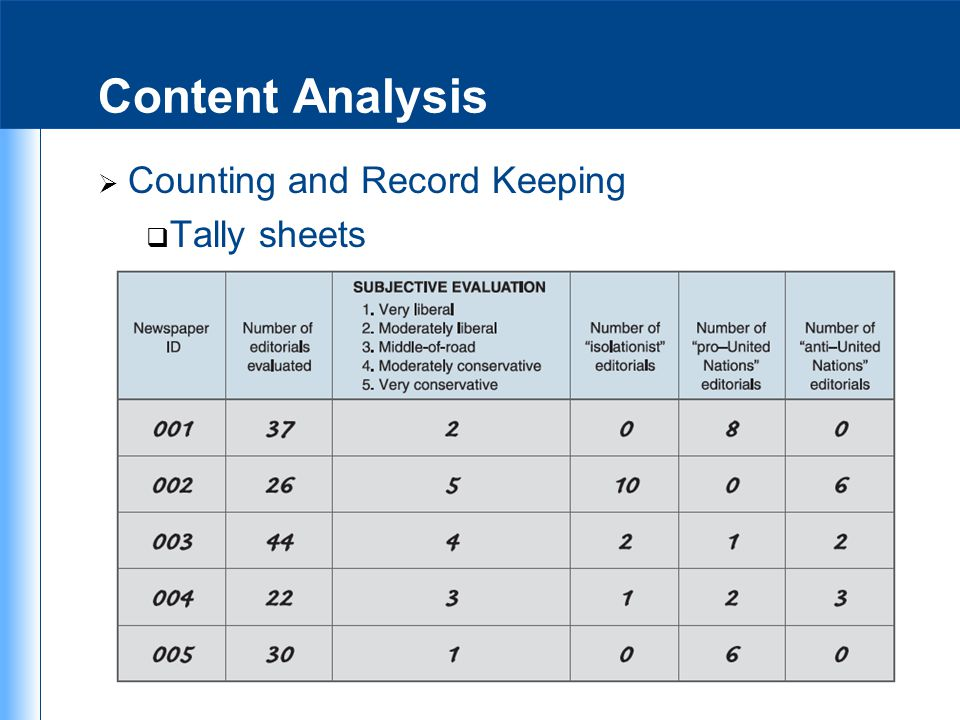 Content Analysis Counting and Record Keeping Tally sheets