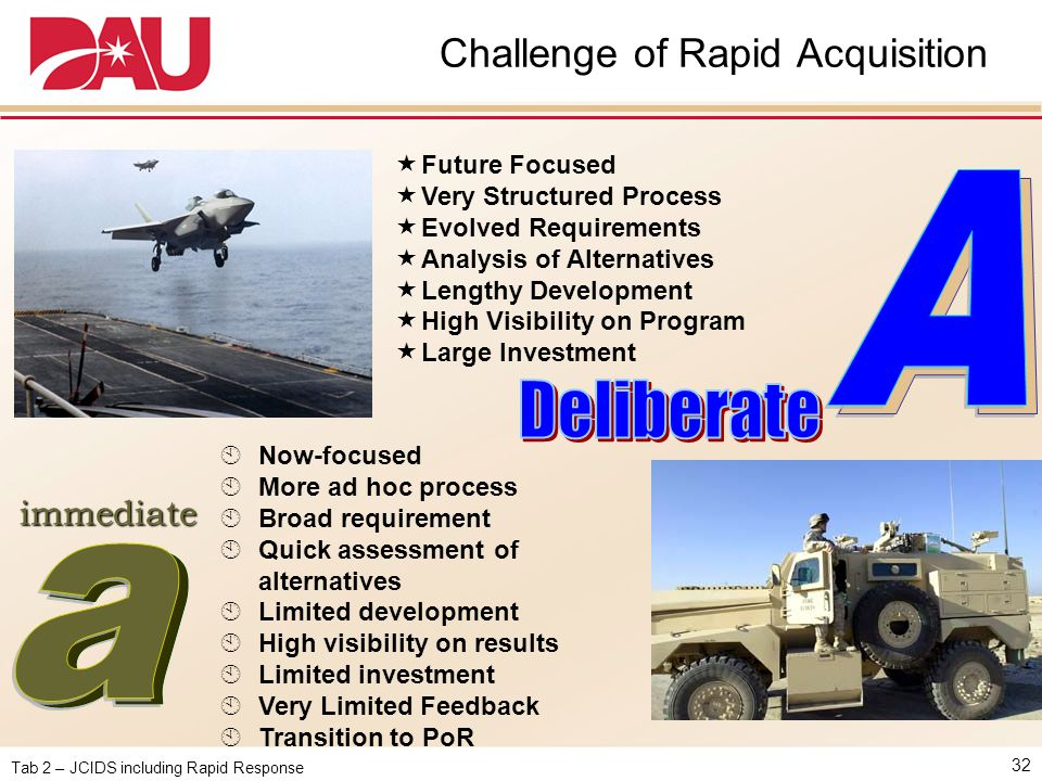 Challenge of Rapid Acquisition