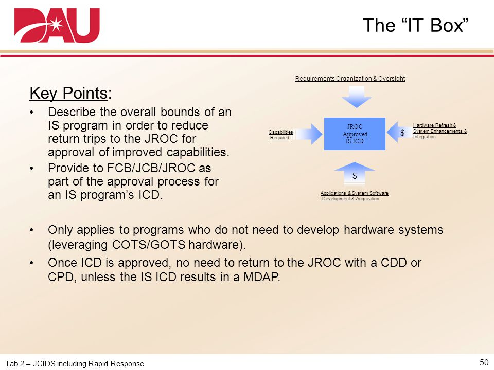 The IT Box Key Points: