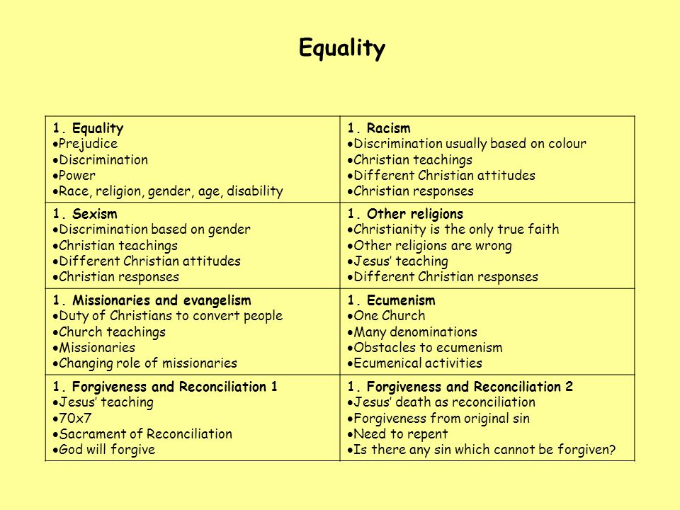 Equality Equality Prejudice Discrimination Power