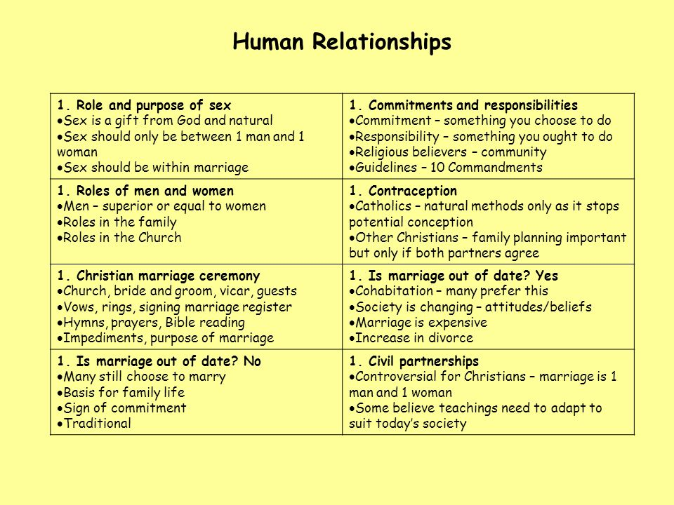 Human Relationships Role and purpose of sex