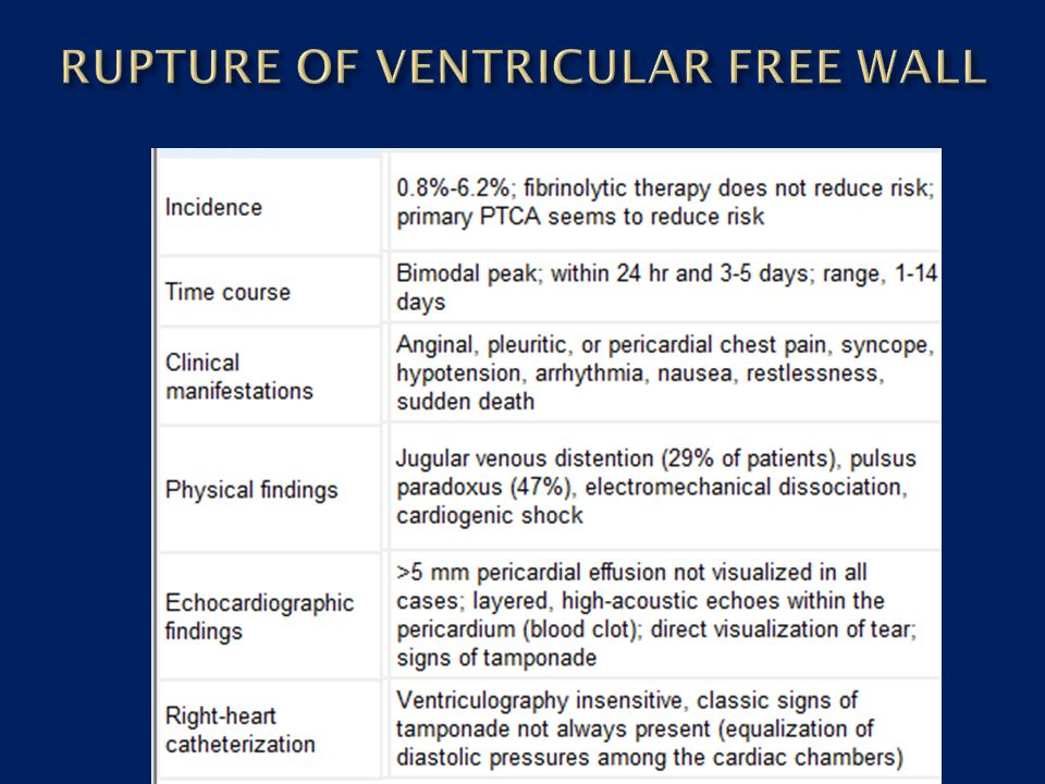 RUPTURE OF VENTRICULAR FREE WALL