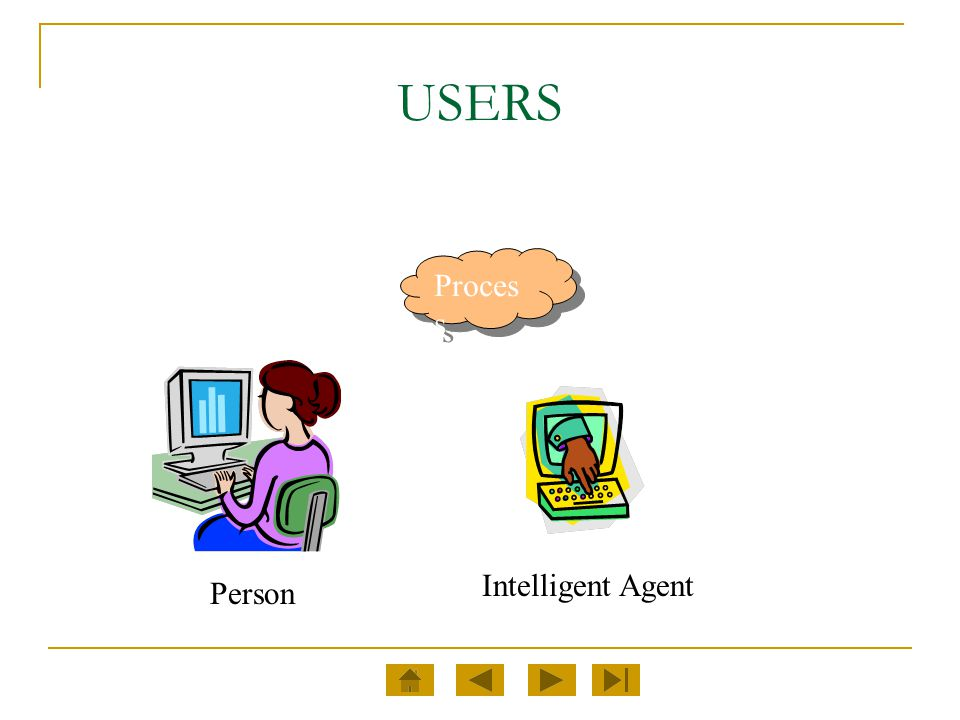 USERS Process Intelligent Agent Person