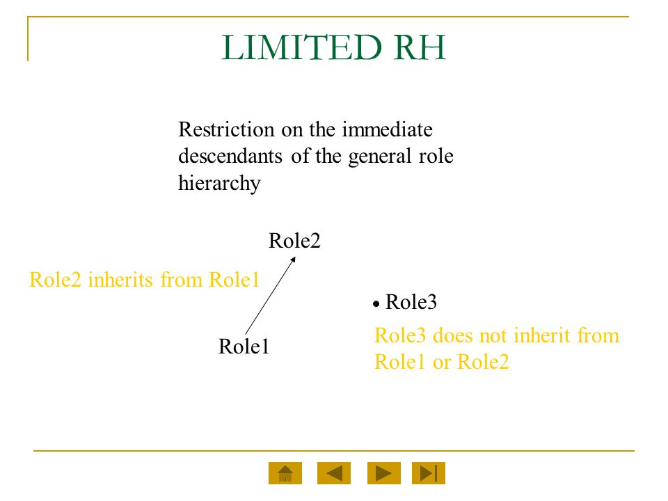 LIMITED RH Restriction on the immediate descendants of the general role hierarchy. Role2. Role2 inherits from Role1.