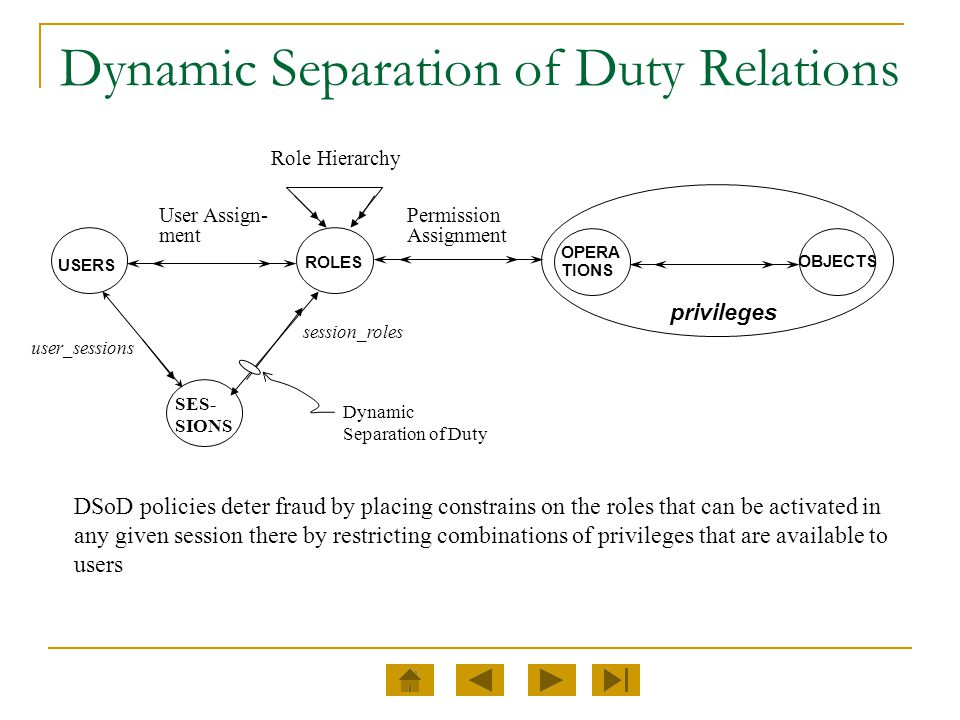 Dynamic Separation of Duty Relations