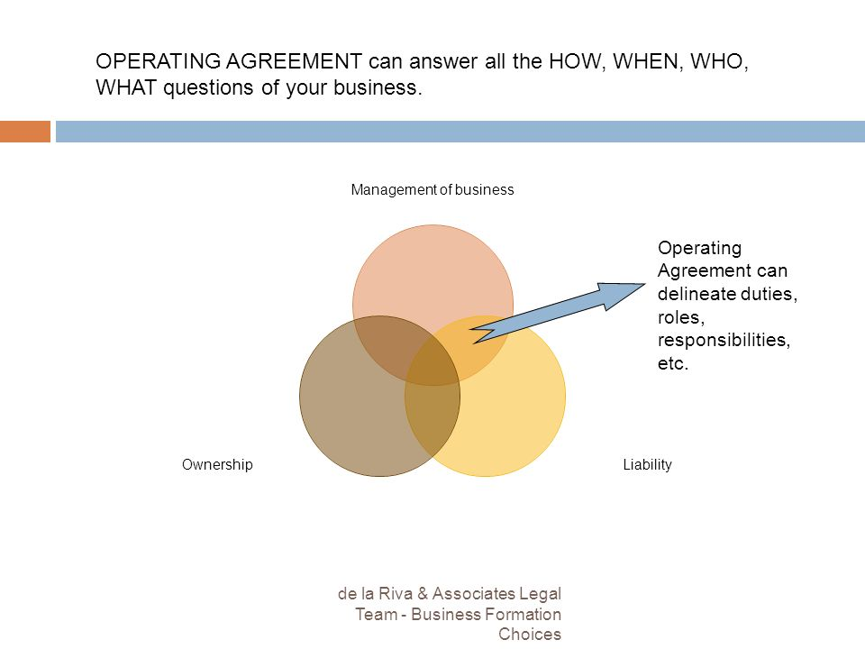 OPERATING AGREEMENT can answer all the HOW, WHEN, WHO, WHAT questions of your business.