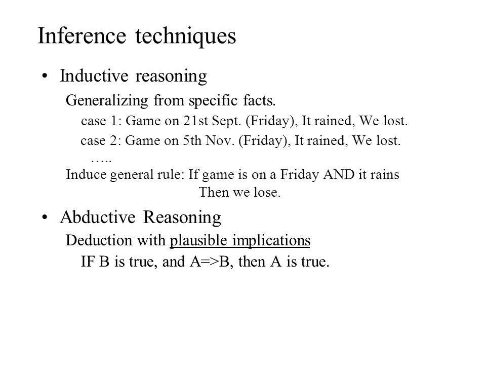 Inference techniques Inductive reasoning Abductive Reasoning