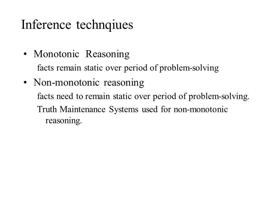 Inference technqiues Monotonic Reasoning Non-monotonic reasoning