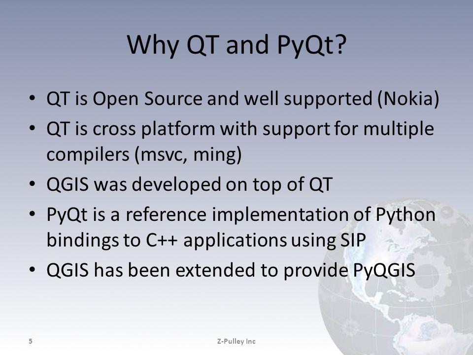 Best Qgis Plugins