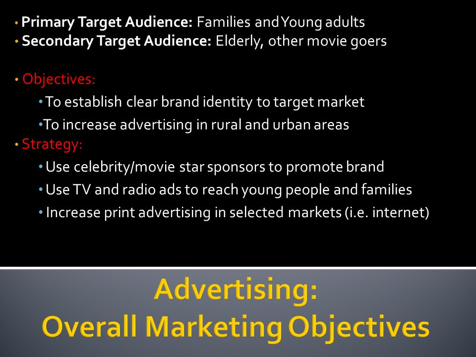 Advertising: Overall Marketing Objectives