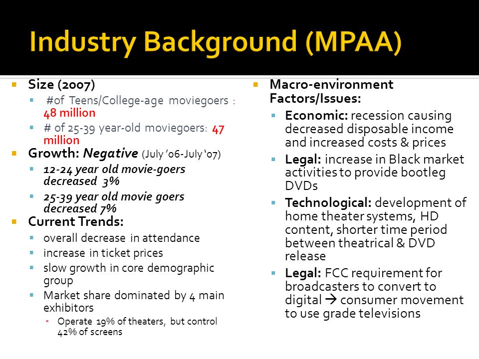 Industry Background (MPAA)