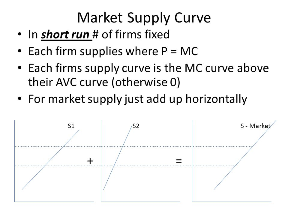 Market Supply Curve In short run # of firms fixed