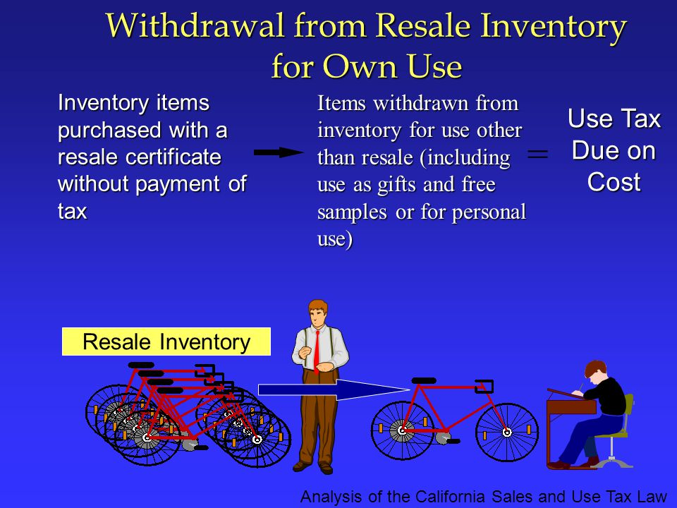 Withdrawal from Resale Inventory for Own Use