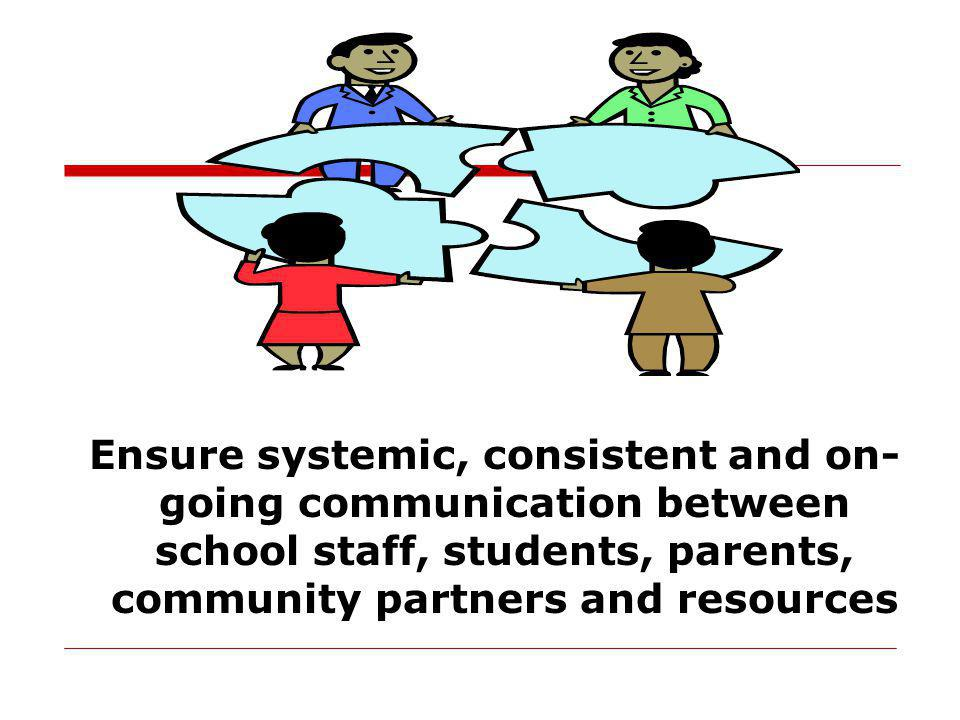 Ensure systemic, consistent and on-going communication between school staff, students, parents, community partners and resources