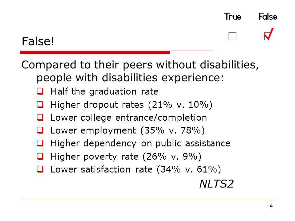 False! Compared to their peers without disabilities, people with disabilities experience: Half the graduation rate.