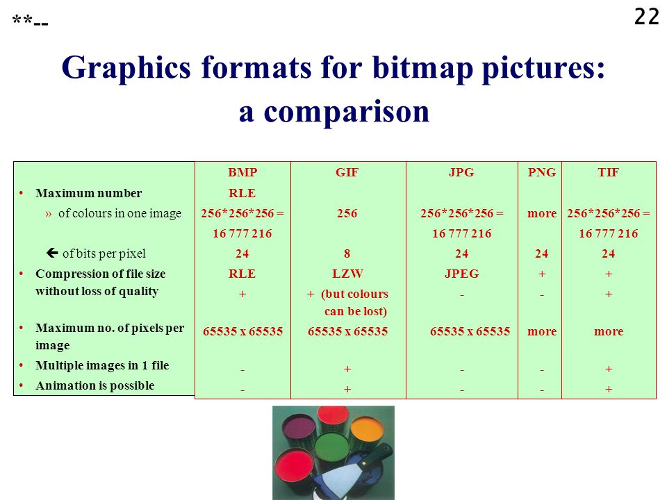 Graphics formats for bitmap pictures: a comparison
