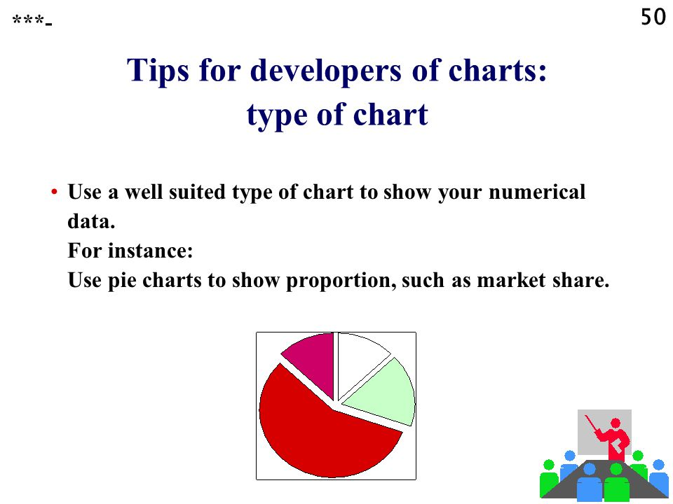 Tips for developers of charts: type of chart