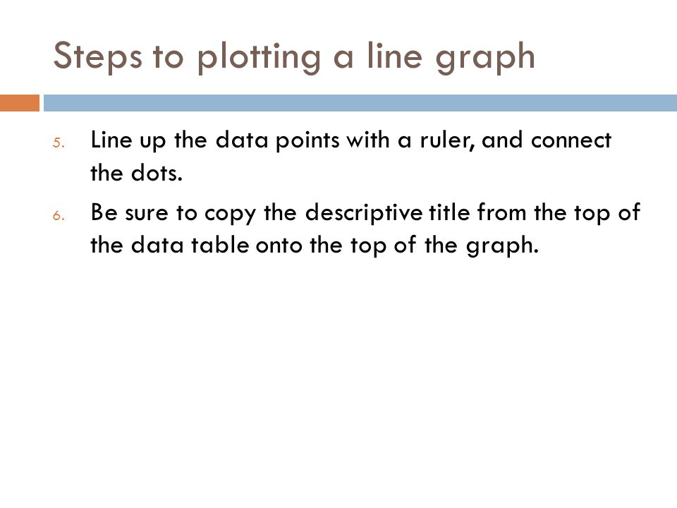 Steps to plotting a line graph