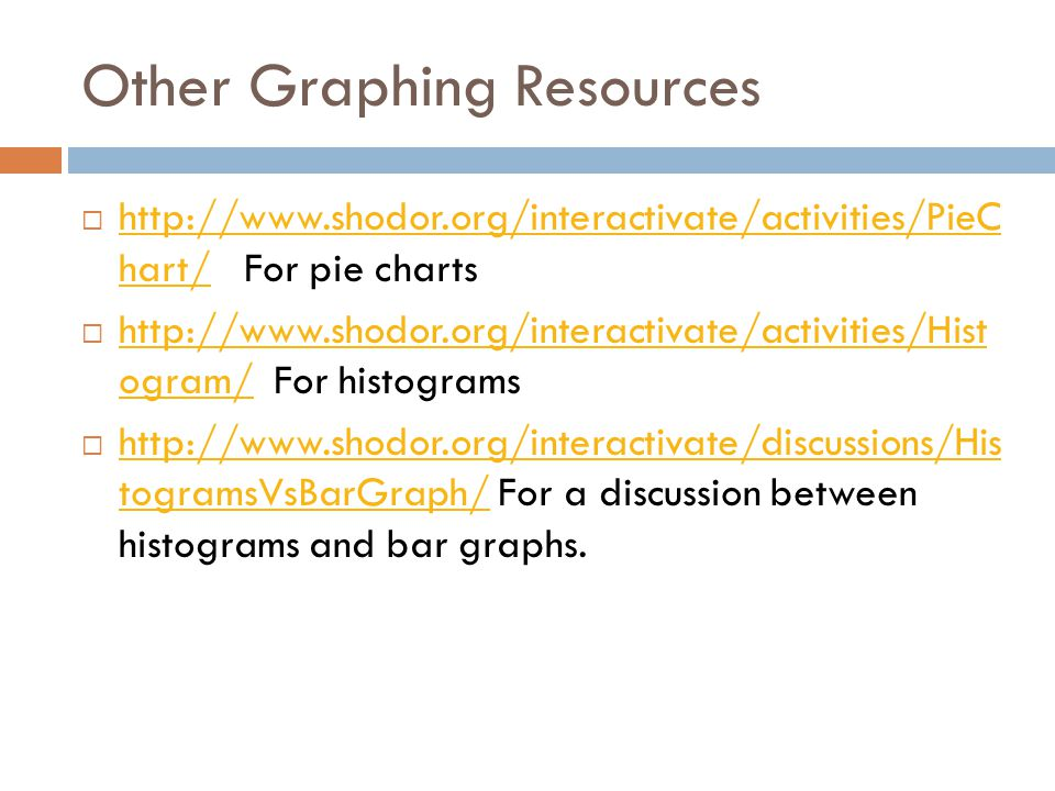 Other Graphing Resources