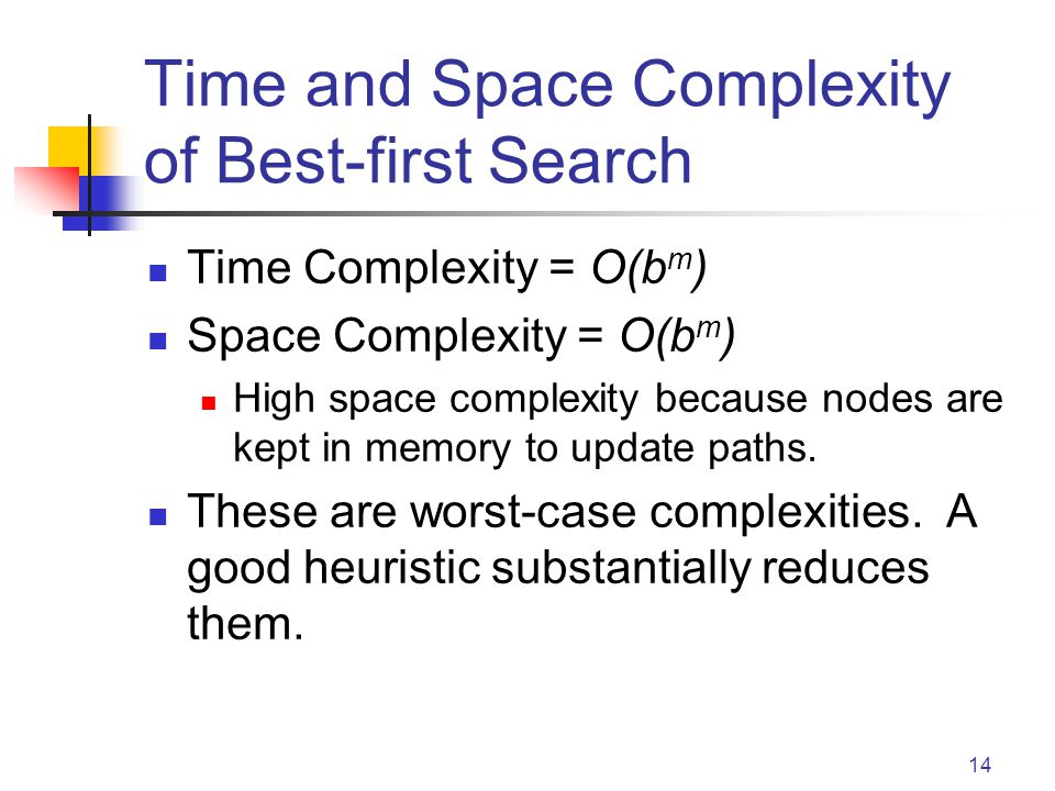 Time and Space Complexity of Best-first Search
