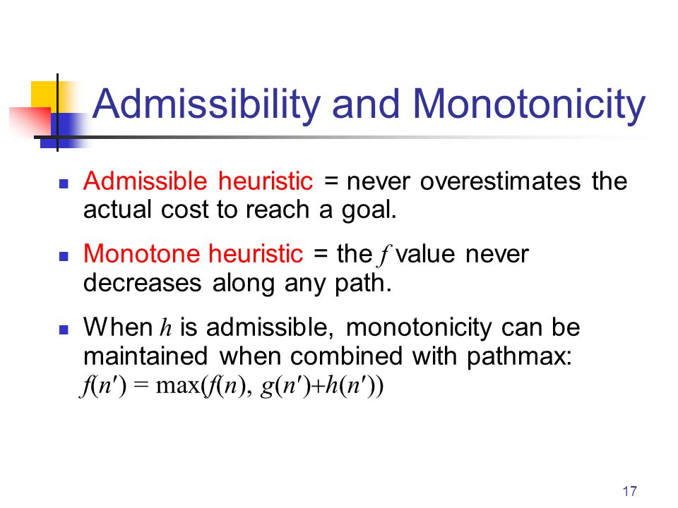 Admissibility and Monotonicity
