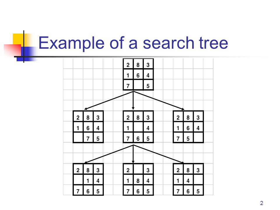 Example of a search tree