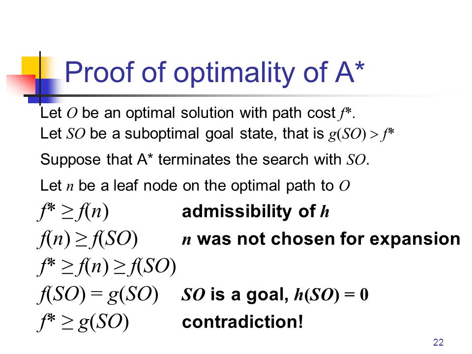 Proof of optimality of A*