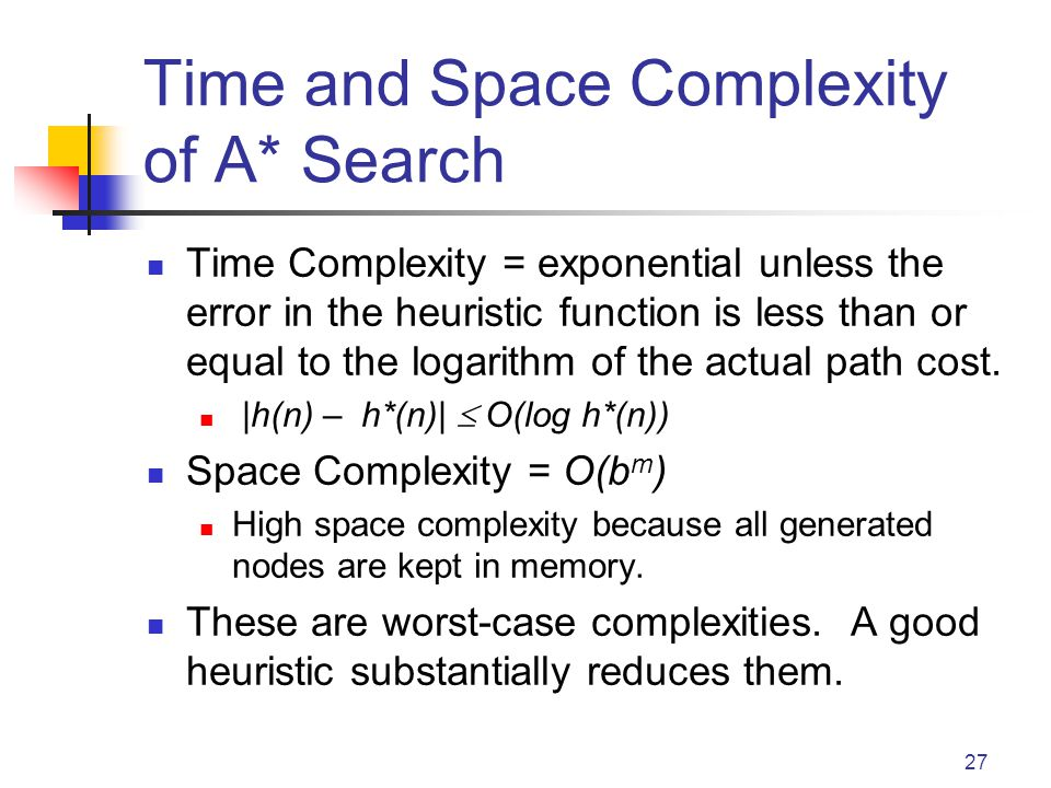 Time and Space Complexity of A* Search