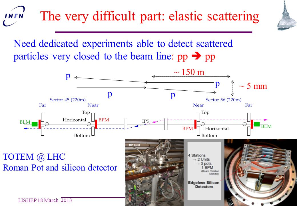 The very difficult part: elastic scattering