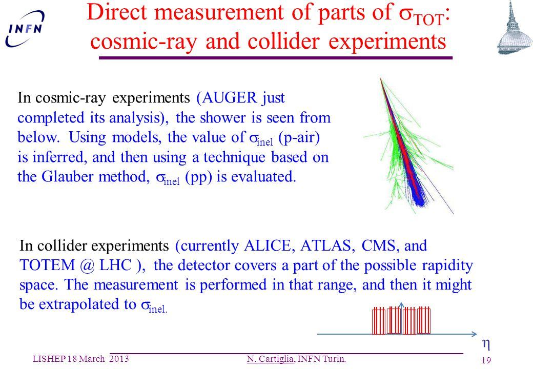 Direct measurement of parts of sTOT: cosmic-ray and collider experiments
