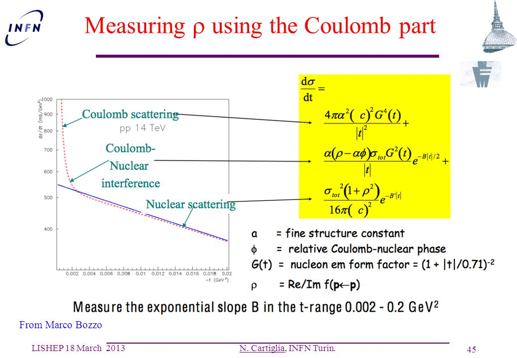 Measuring r using the Coulomb part