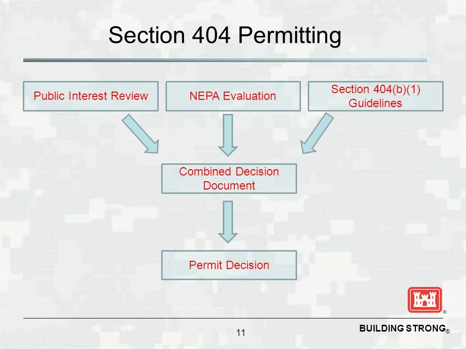 Section 404 Permitting Public Interest Review