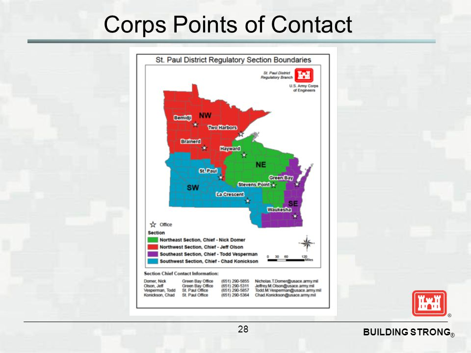 Corps Points of Contact