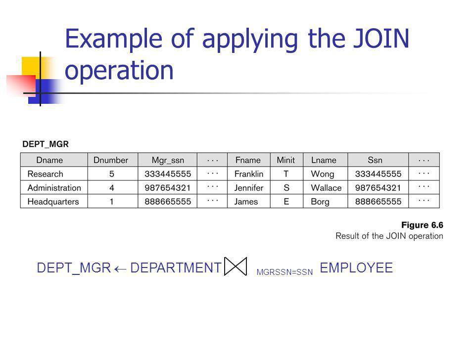 Example of applying the JOIN operation