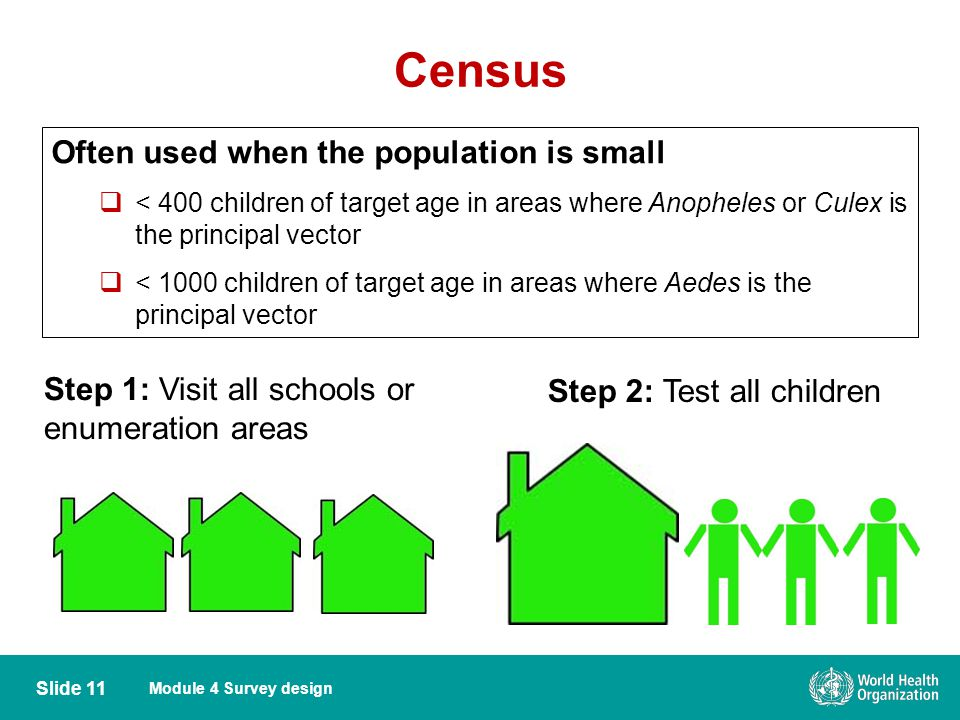Census Often used when the population is small